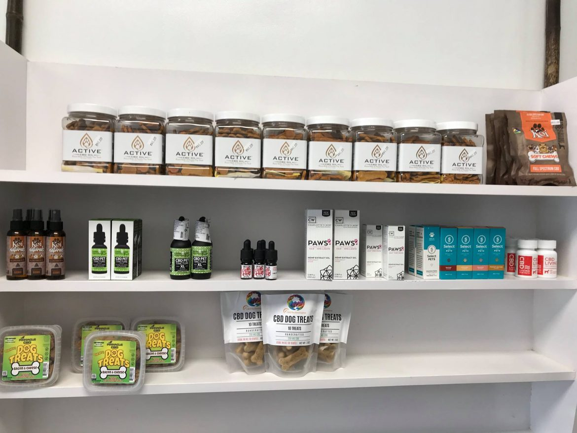 Categories of CBD Products